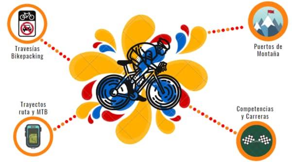 Viajando bicicleta